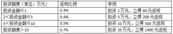 http://cfxin.oss-cn-beijing.aliyuncs.com/Upload/20180727/20180727172852487.png
