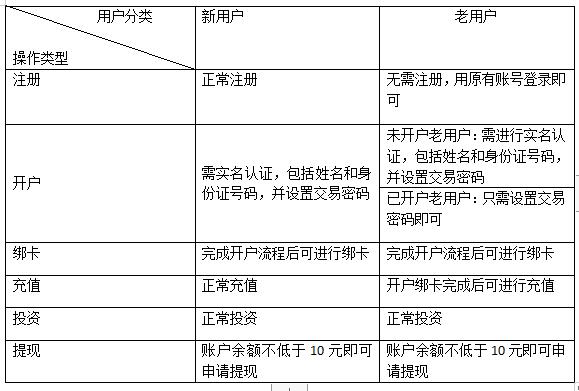 http://cfxin.oss-cn-beijing.aliyuncs.com/Upload/20190117/20190117191923718.png